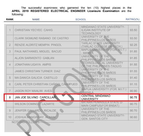 Congratulations to our newly registered Electrical Engineers especially to Engr. Jan Joe Silvino Carcillar, 8th placer in the April 2019 Electrical Engineer Licensure Examination!