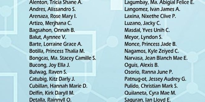 CONGRATULATIONS to the 2nd Batch of CVM Freshmen Qualifiers! Welcome to the College of Veterinary Medicine!