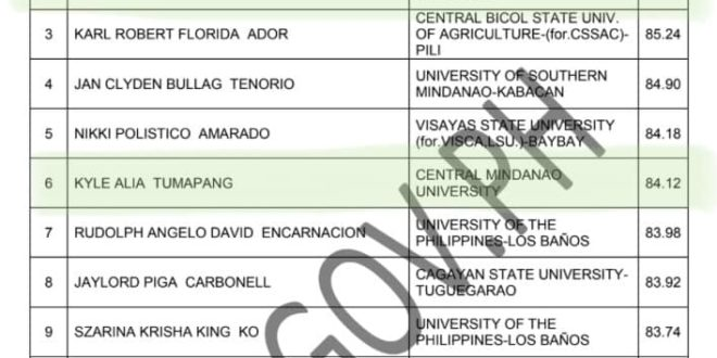 JUST IN: Two CMU Veterinary Medicine alumni aced the August 2019 Veterinarian Licensure Examination