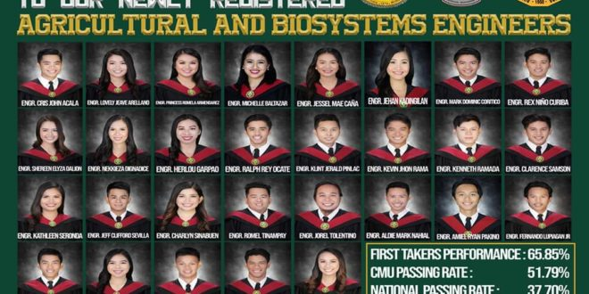 Congratulations to our November 2019 Agricultural and Biosystems Engineer Licensure Examination Passers! Photo Credits: Jonhren Franz M. Siaboc & Jerry Deligero