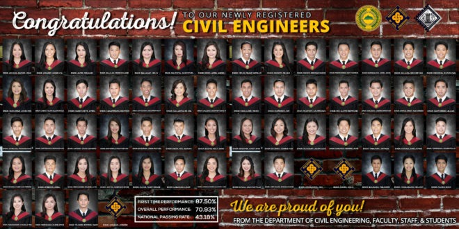 Congratulations to our November 2019 Civil Engineering Licensure Examination Passers!