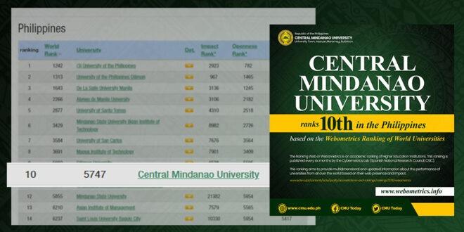 CMU included in top 10 PH universities based on Webometrics Ranking